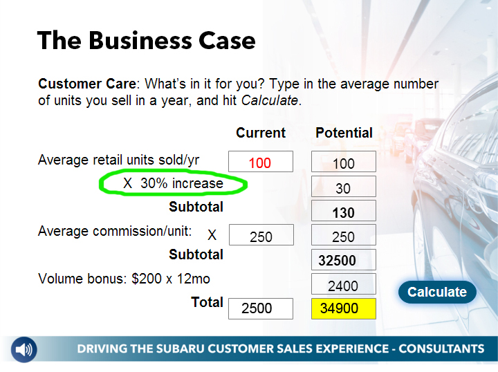 Subaru Business Case